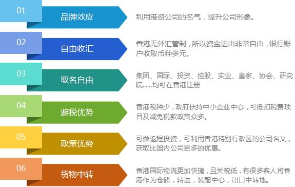 香港公司注册优势