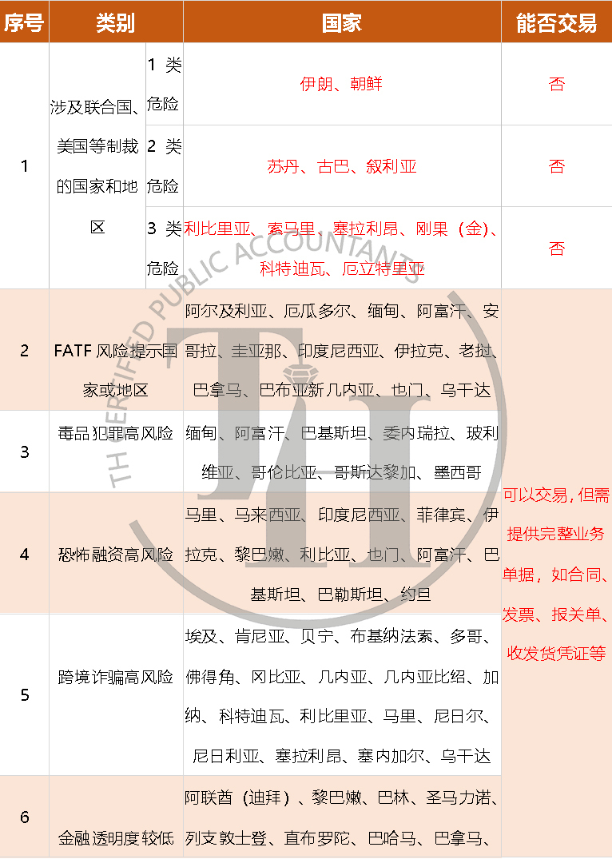 香港银行要求高 华为被拒绝服务1