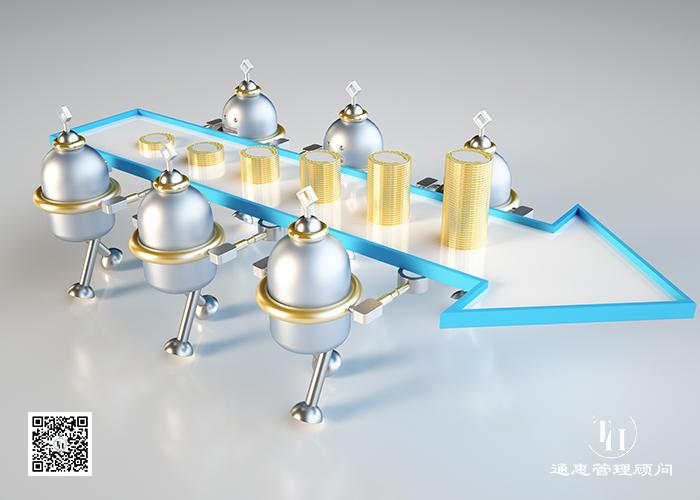 香港机构融资咨询牌照申请流程介绍